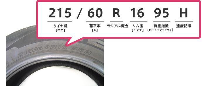 ch0201_hyoji1